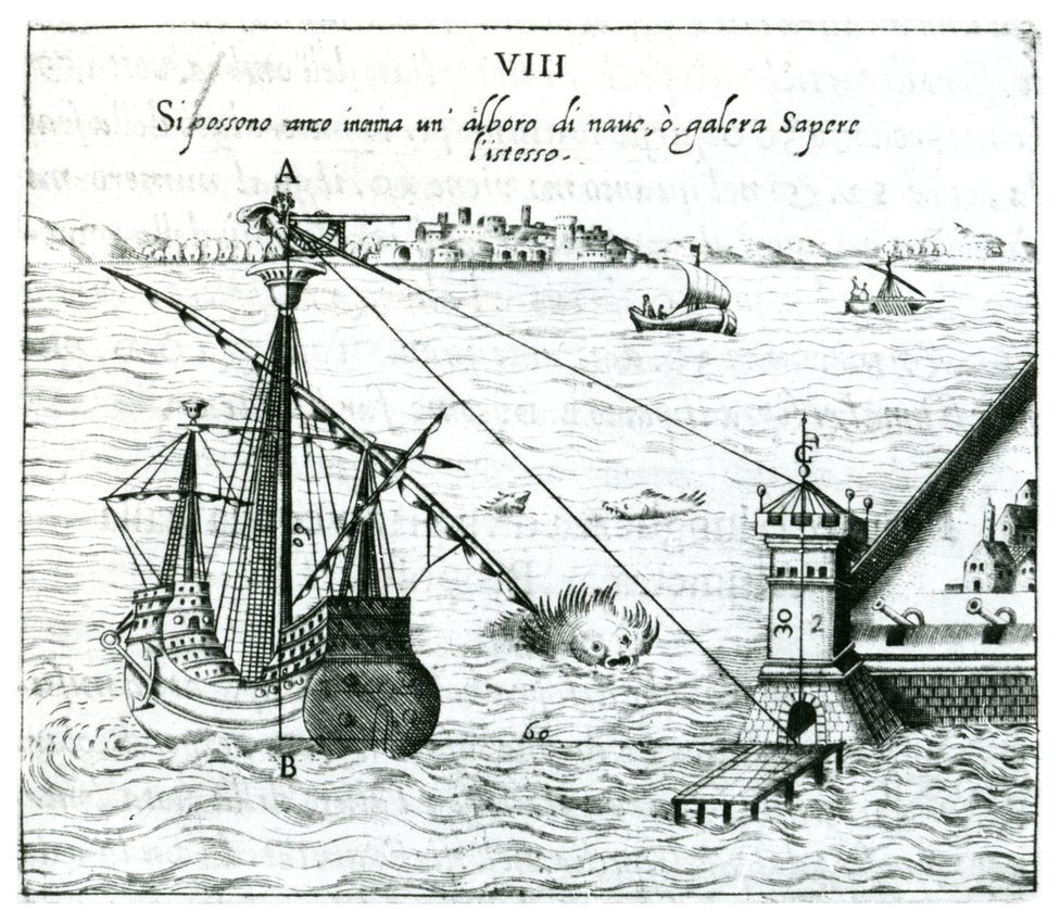 A Venetian illustration showing how to measure the distance from ship to shore, using a quadrant marked with shadow-scales from 1598