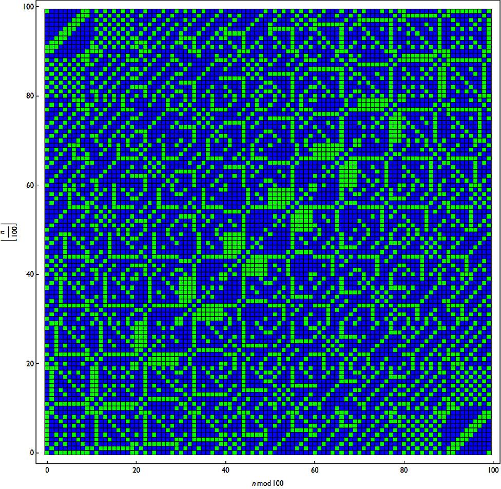 سبز اور نیلے رنگوں کے نمونے