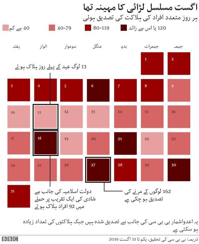 افغانستان میں تشدد