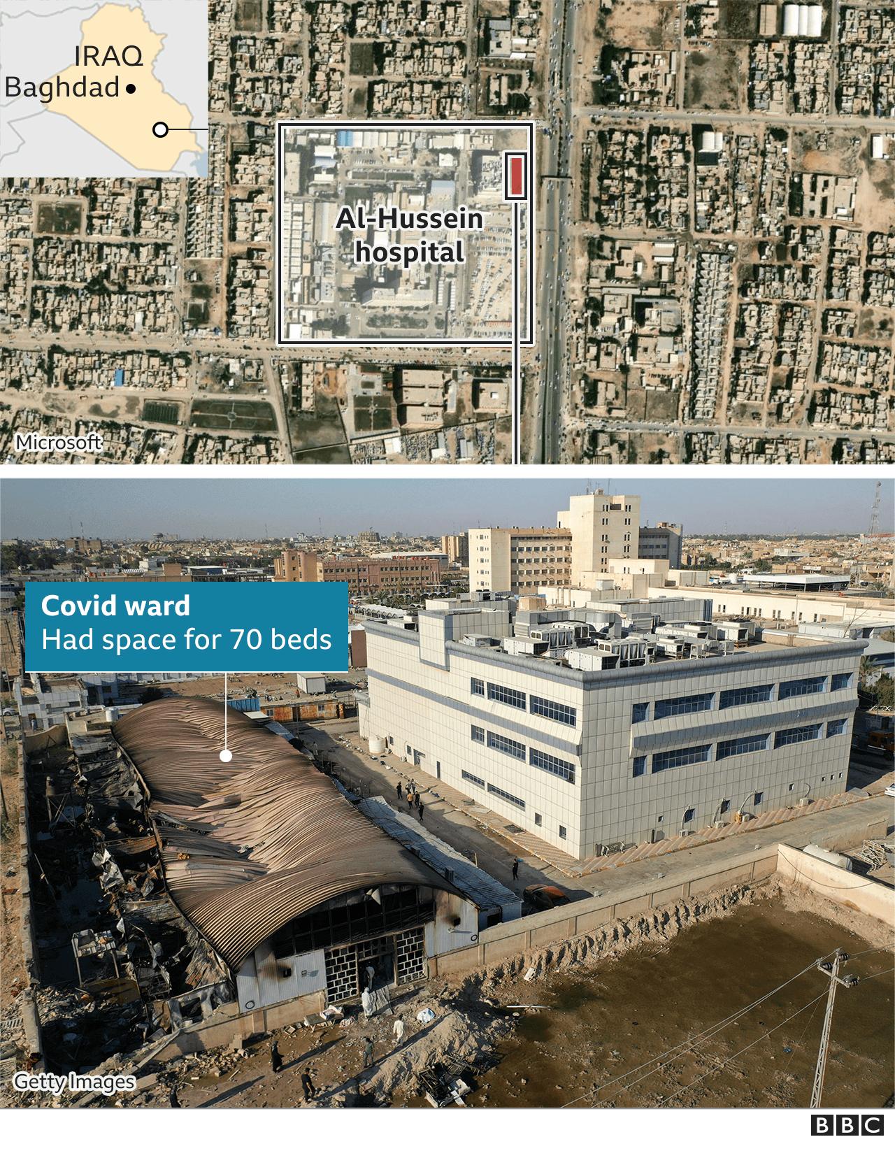 Iraq hospital annotated image